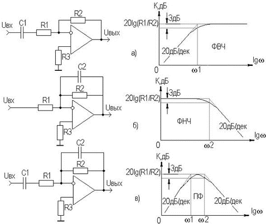 перестраиваемый полосовой фильтр на оу