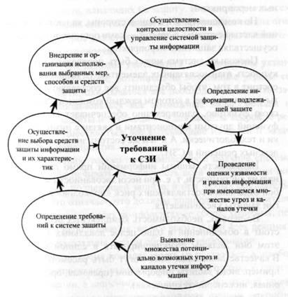 download Semantic Web Technologies