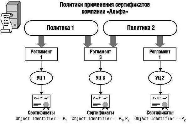 Общее руководство инструкции по мтлб